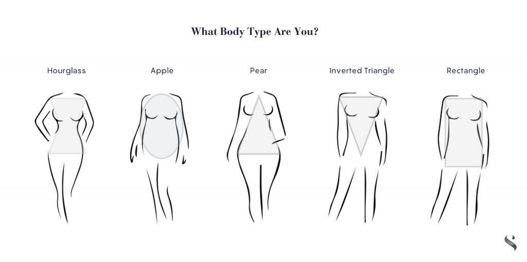 What body type are you?