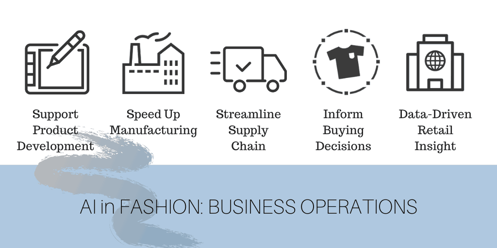AI in Fashion Business Operations