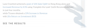 AI Outfit Recommendations Revenue Uplift