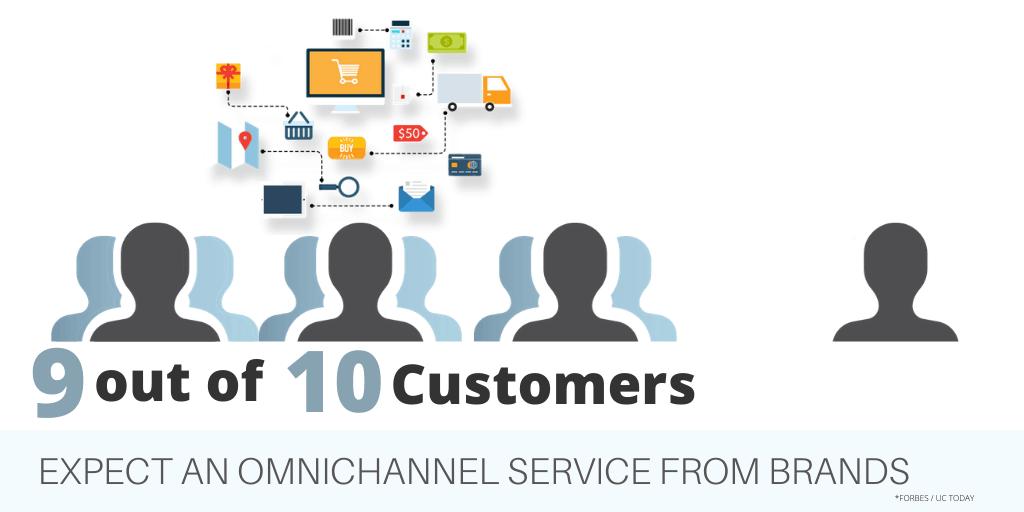 Omnichannel Retail Customer Expectation