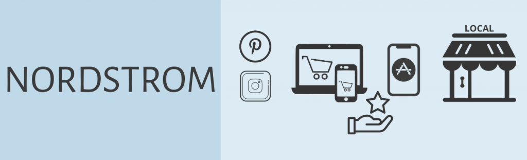 Omnichannel Retail Examples Nordstrom