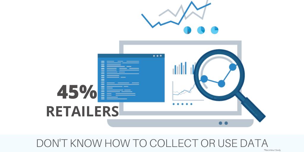Omnichannel Retail Data Use