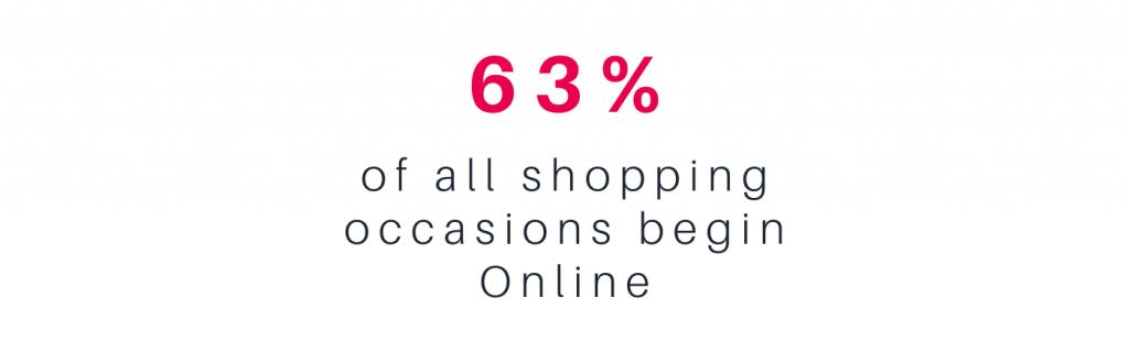 online shopping growth