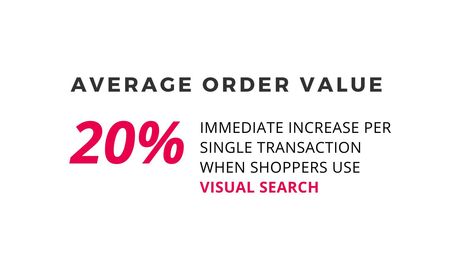 visual search increased aov