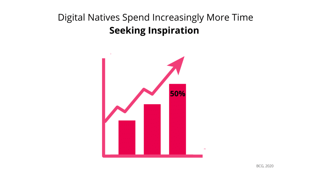 digital natives seek inspiration