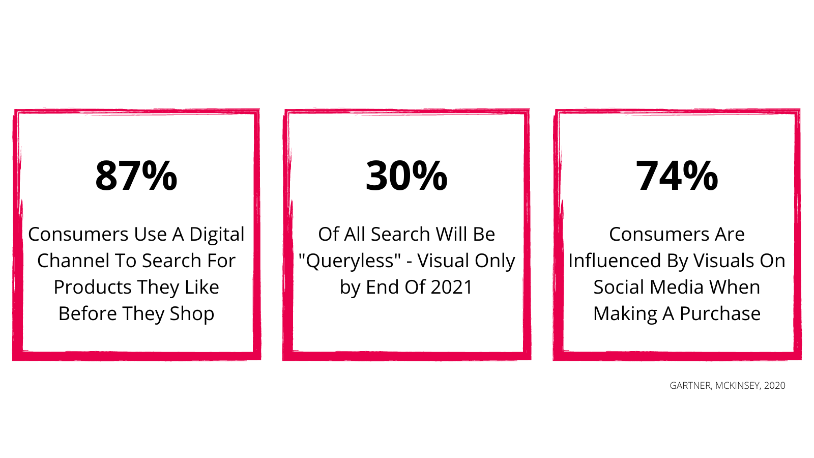 visual search statistics