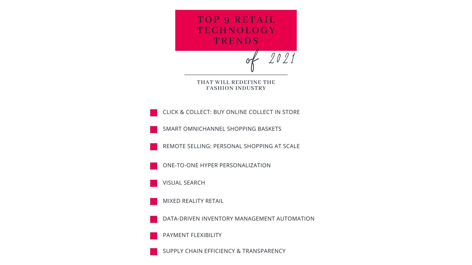 2021 retail trends checklist