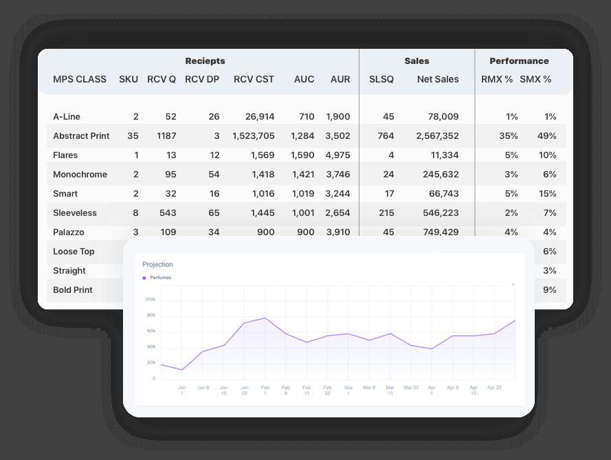 Digital transformation stock performance analysis
