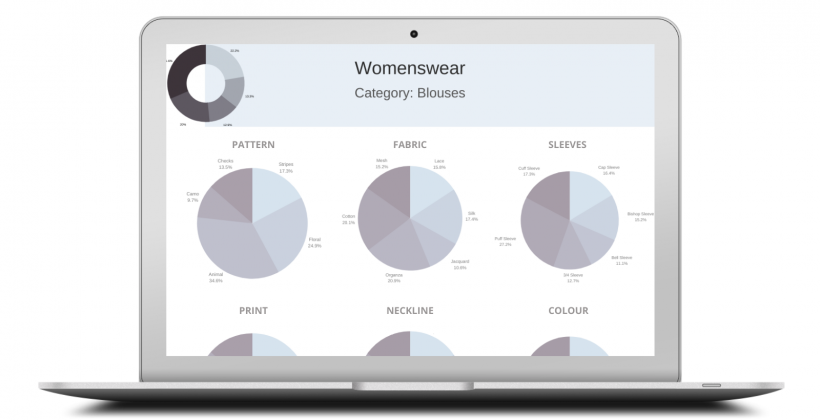 Data-Driven Inventory Management